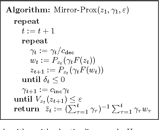 Figure 2 for Variational Gram Functions: Convex Analysis and Optimization