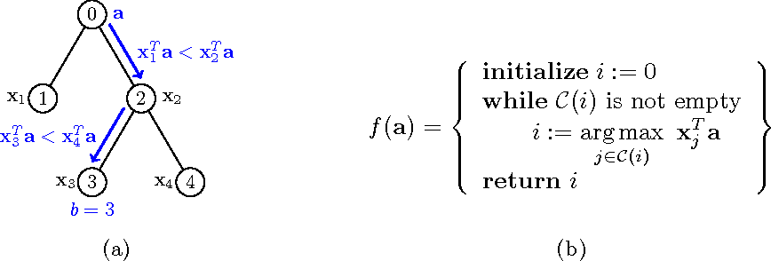 Figure 3 for Variational Gram Functions: Convex Analysis and Optimization