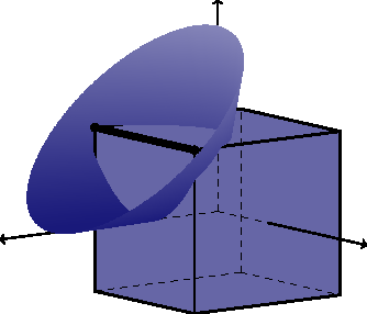 Figure 1 for Variational Gram Functions: Convex Analysis and Optimization
