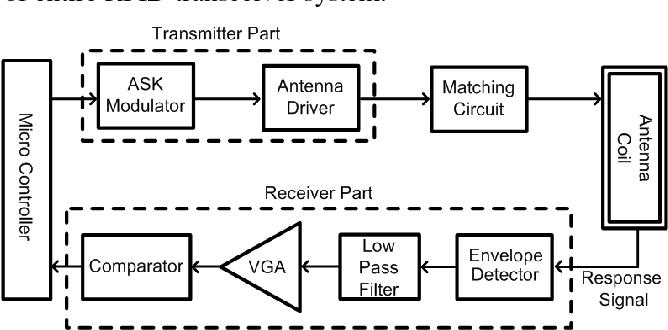 figure 1 from a 13 56mhz rfid transceiver soc for multi standard rh semanticscholar org