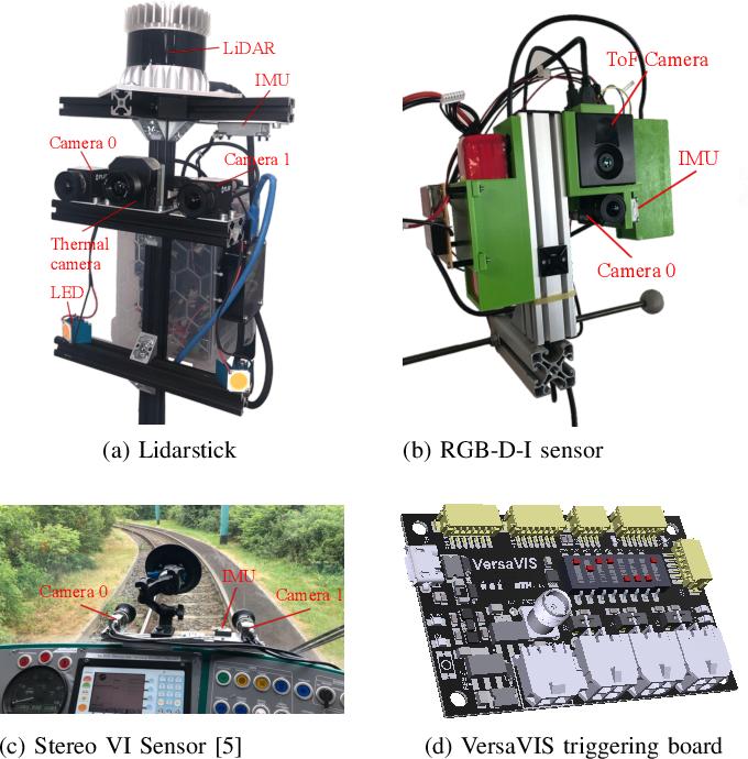 Figure 1 for VersaVIS: An Open Versatile Multi-Camera Visual-Inertial Sensor Suite