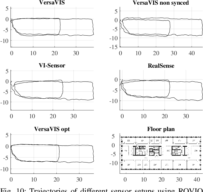 Figure 2 for VersaVIS: An Open Versatile Multi-Camera Visual-Inertial Sensor Suite
