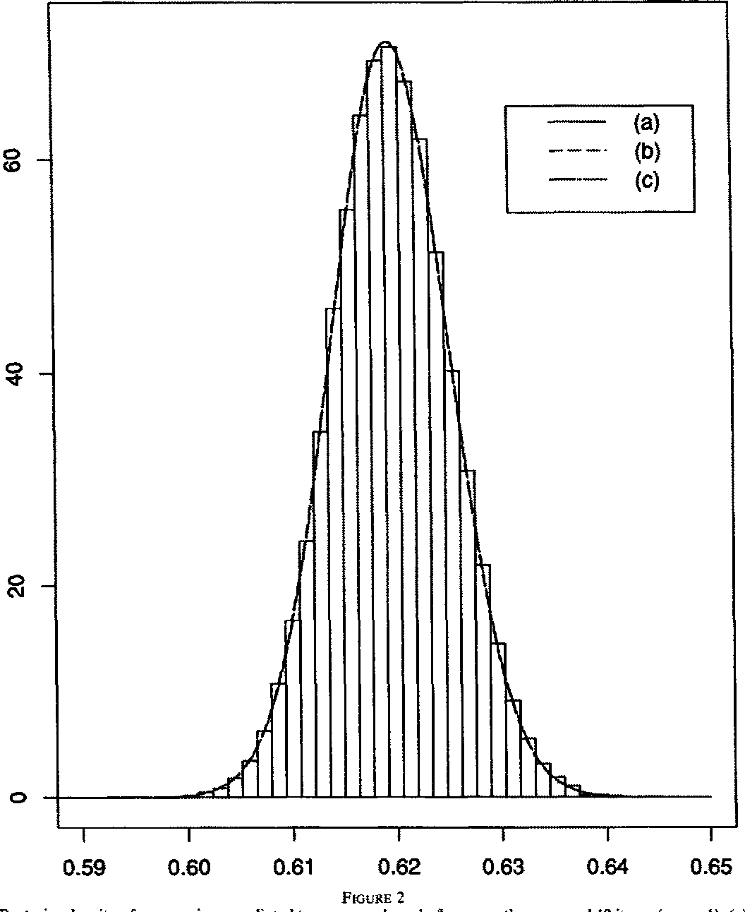 Statistical inference for multiple choice tests - Semantic Scholar