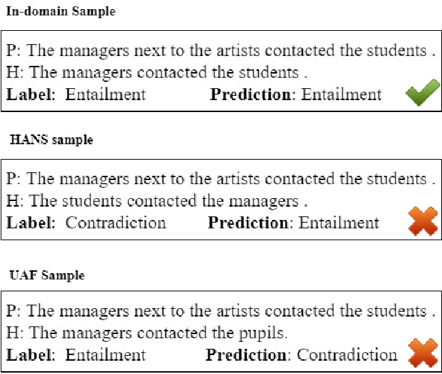 Figure 1 for How to Select One Among All? An Extensive Empirical Study Towards the Robustness of Knowledge Distillation in Natural Language Understanding