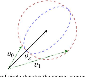 Figure 3 for FlowNet3D++: Geometric Losses For Deep Scene Flow Estimation