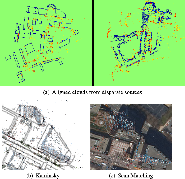 Figure 2 from Geo-registering 3D point clouds to 2D maps with scan