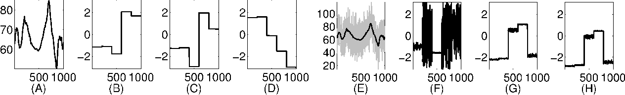 Figure 4 for Connection graph Laplacian methods can be made robust to noise