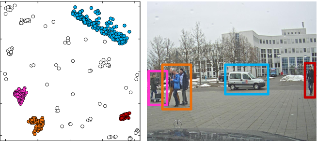 Figure 1 for A Multi-Stage Clustering Framework for Automotive Radar Data
