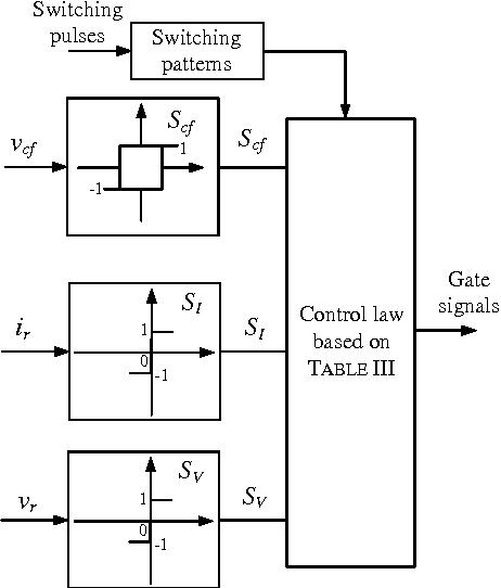 figure 6 from hybrid seven