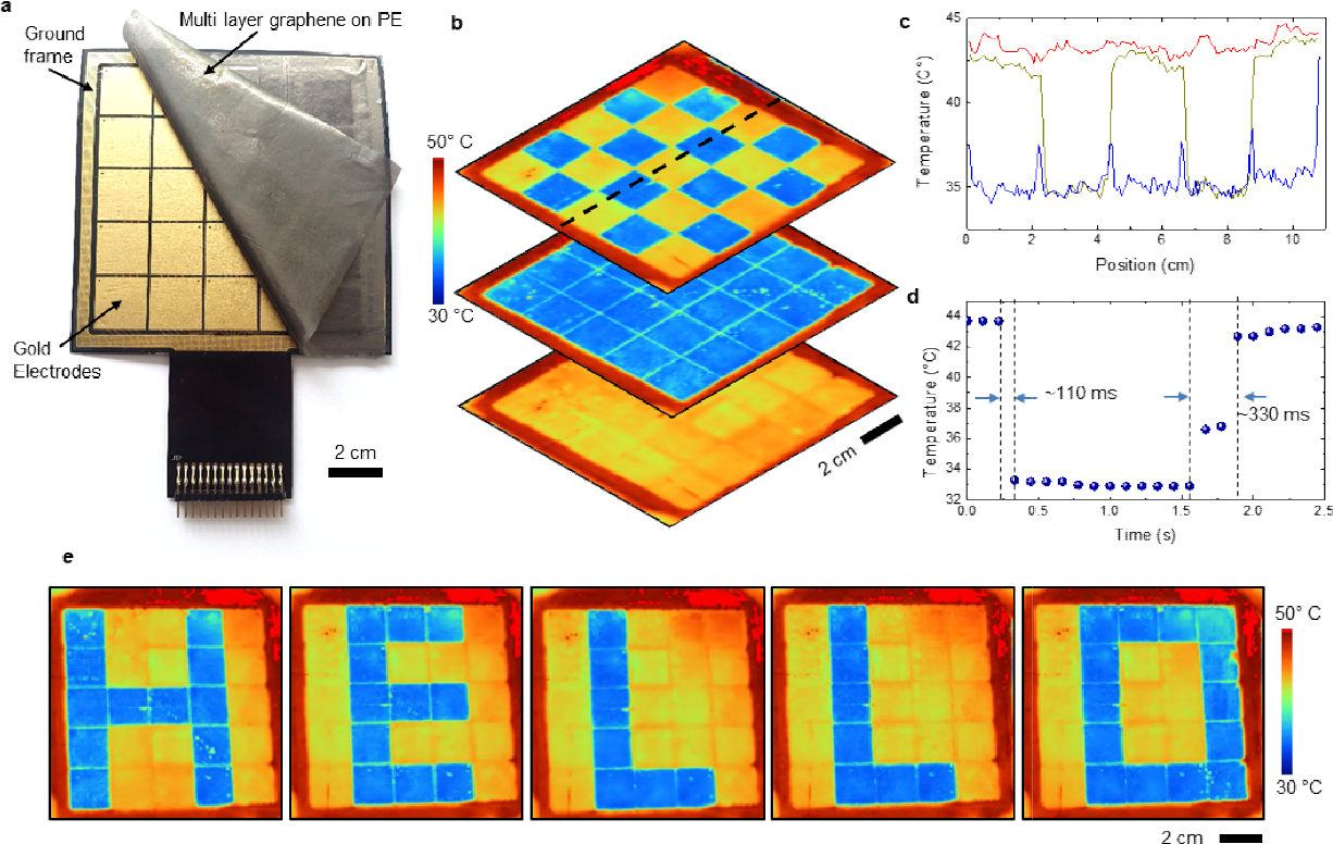 Figure 5 from Graphene-Based Adaptive Thermal Camouflage  - Semantic