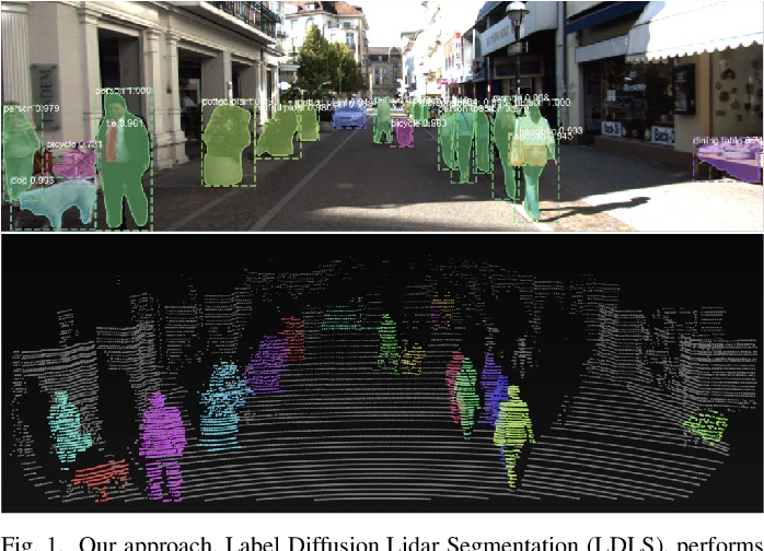 Figure 1 for LDLS: 3-D Object Segmentation Through Label Diffusion From 2-D Images