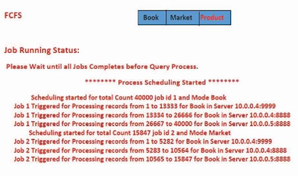 Fig 2. FCFS queue with batch jobs