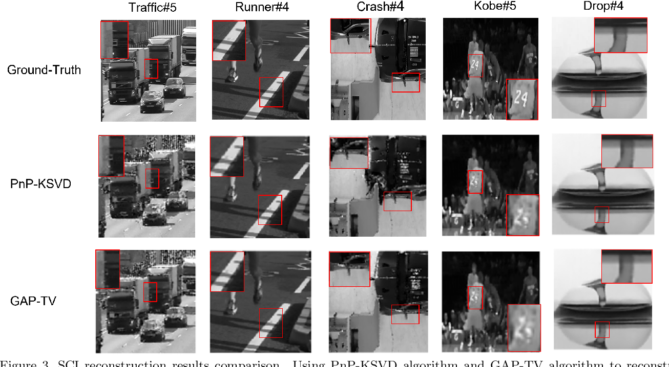 Figure 4 for Revisit Dictionary Learning for Video Compressive Sensing under the Plug-and-Play Framework