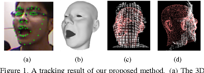 Figure 1 for Robust Performance-driven 3D Face Tracking in Long Range Depth Scenes