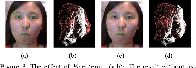 Figure 4 for Robust Performance-driven 3D Face Tracking in Long Range Depth Scenes