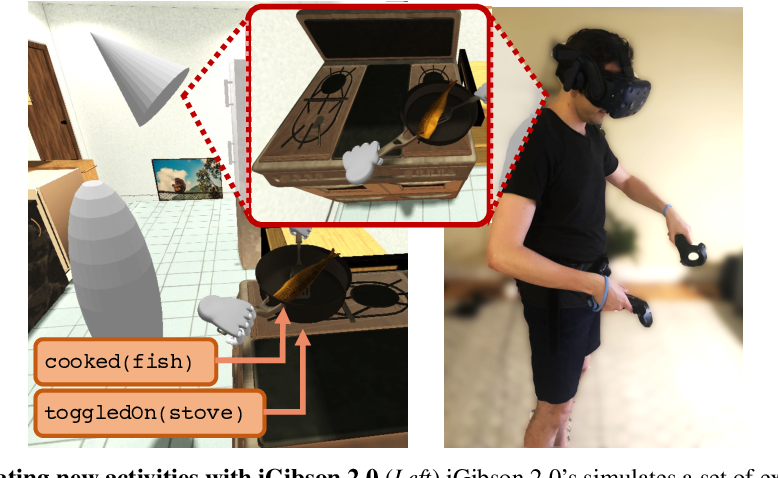 Figure 1 for iGibson 2.0: Object-Centric Simulation for Robot Learning of Everyday Household Tasks