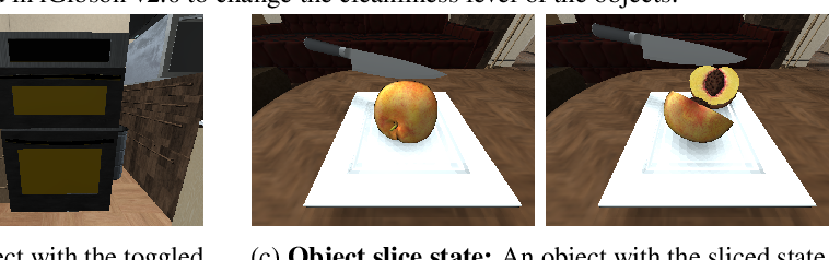 Figure 3 for iGibson 2.0: Object-Centric Simulation for Robot Learning of Everyday Household Tasks