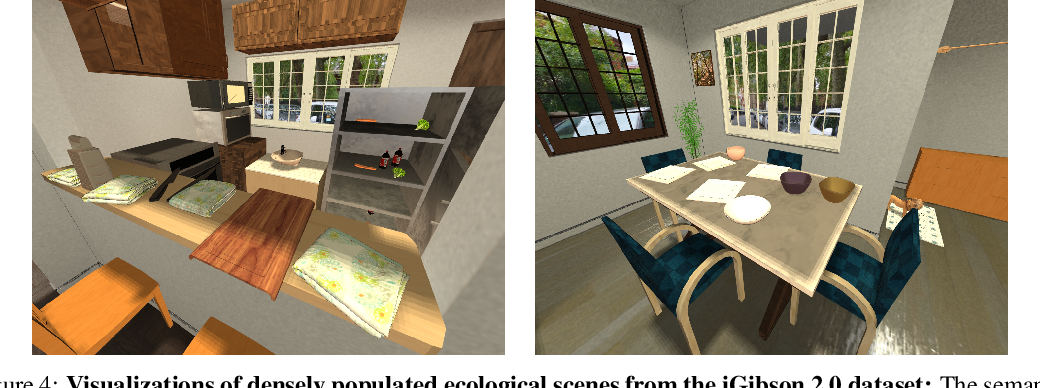 Figure 4 for iGibson 2.0: Object-Centric Simulation for Robot Learning of Everyday Household Tasks