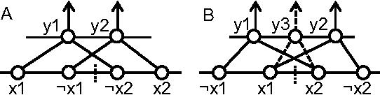 Figure 1 for A Quantitative Neural Coding Model of Sensory Memory