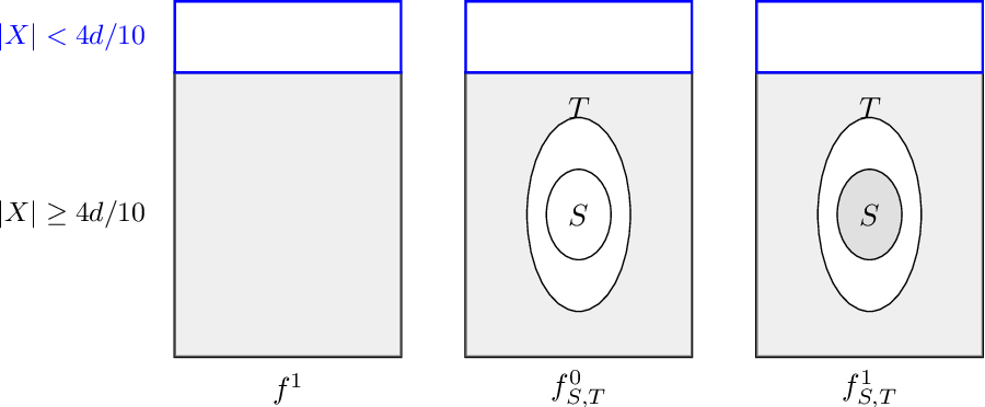 Figure 1 for Black-box Methods for Restoring Monotonicity