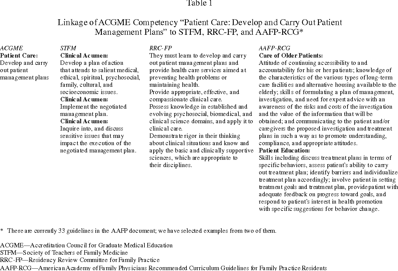 Tying it all together? A competency-based linkage model for