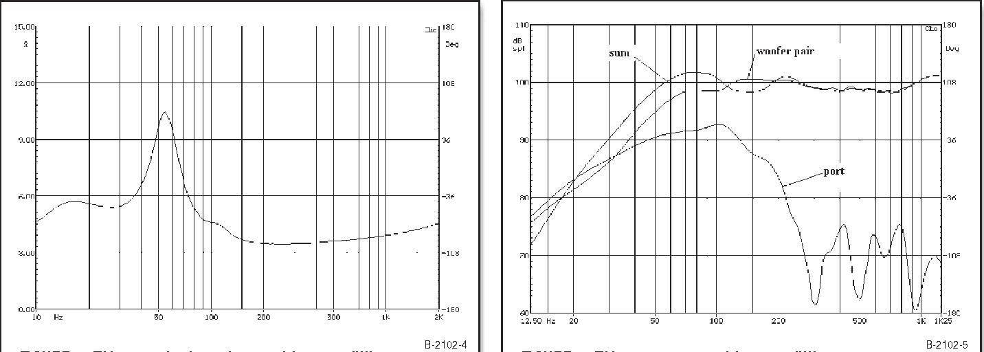 Figure 19 from The Thor-excel Transmission- Line Loudspeaker