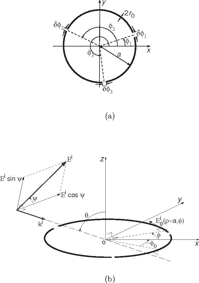 Figure 2 From Ja N 20 09 Planar Chirality Of Plasmonic Multi Split