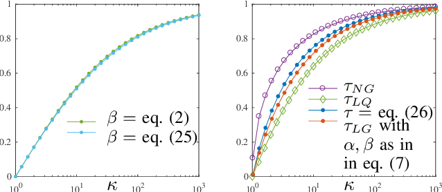 Figure 3 for An Explicit Convergence Rate for Nesterov's Method from SDP