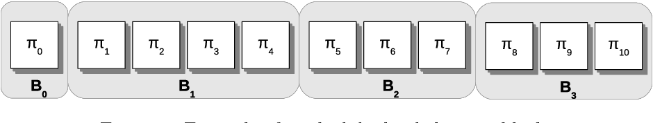 Figure 2 for Efficient local search limitation strategy for single machine total weighted tardiness scheduling with sequence-dependent setup times