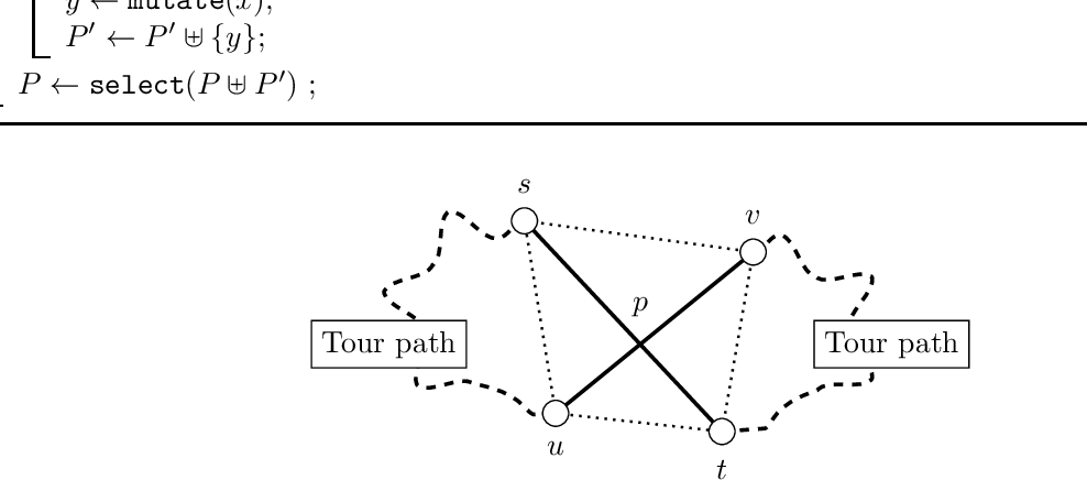 Figure 3 for Parameterized Complexity Analysis of Randomized Search Heuristics