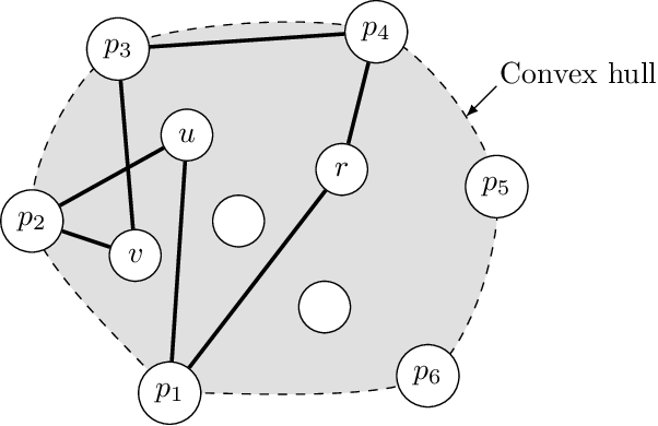 Figure 4 for Parameterized Complexity Analysis of Randomized Search Heuristics