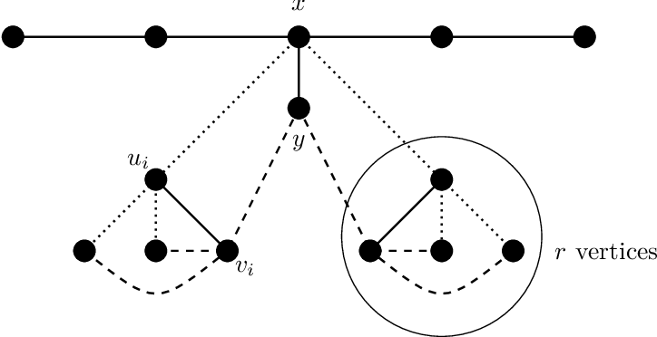 Figure 1 for Parameterized Complexity Analysis of Randomized Search Heuristics