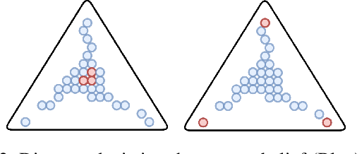 Figure 2 for Estimating $α$-Rank by Maximizing Information Gain