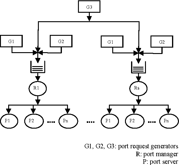 Multicast address management in the Internet: a study of the