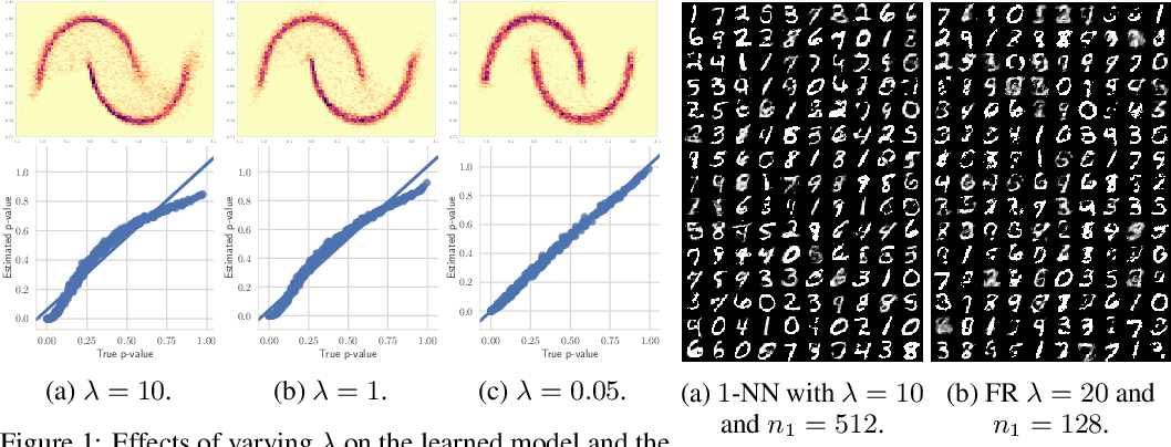 Figure 1 for Learning Implicit Generative Models Using Differentiable Graph Tests