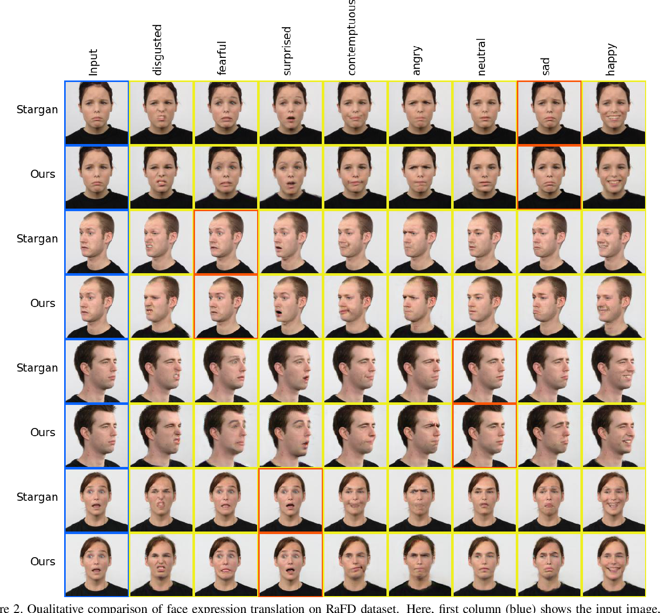 Figure 4 for Label Geometry Aware Discriminator for Conditional Generative Networks