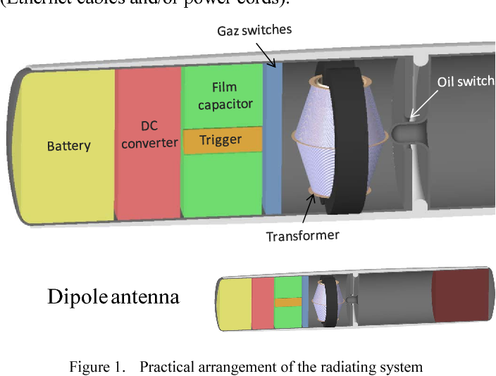 An oil peaking switch to drive a dipole antenna for wideband ...