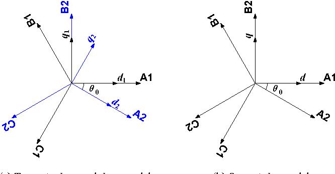 Analysis of Flux-Weakening Performances of Dual Three-Phase PM ...