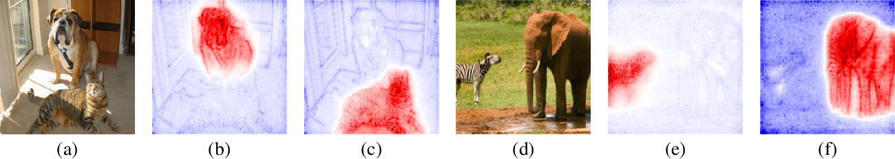 Figure 1 for Visualization of Supervised and Self-Supervised Neural Networks via Attribution Guided Factorization