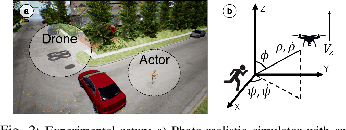 Figure 3 for Batteries, camera, action! Learning a semantic control space for expressive robot cinematography