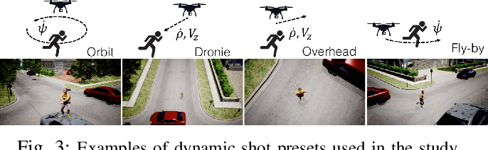 Figure 4 for Batteries, camera, action! Learning a semantic control space for expressive robot cinematography
