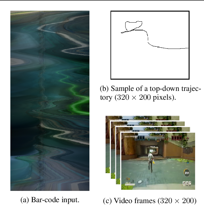 Figure 1 for Navigation Turing Test (NTT): Learning to Evaluate Human-Like Navigation
