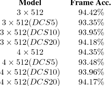 Figure 2 for Weight-importance sparse training in keyword spotting