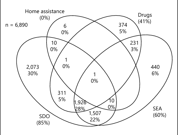 figure 1 from prevalence of multiple sclerosis in tuscany central Map of Northern Italy fig 1 venn diagram of sources of data