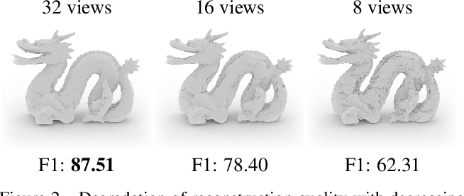 Figure 3 for Shape From Tracing: Towards Reconstructing 3D Object Geometry and SVBRDF Material from Images via Differentiable Path Tracing
