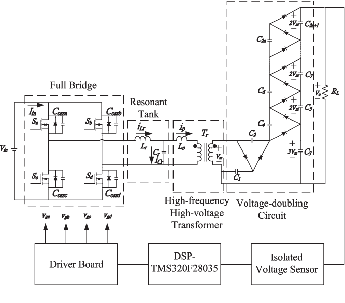Design and Steady-State Analysis of Parallel Resonant DC–DC