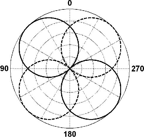 figure 5–4