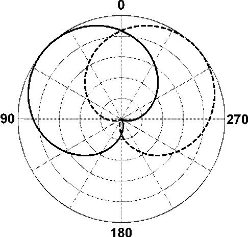 figure 5–5