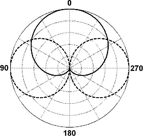 figure 5–6