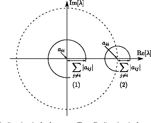 Figure 3 for Recurrent Highway Networks